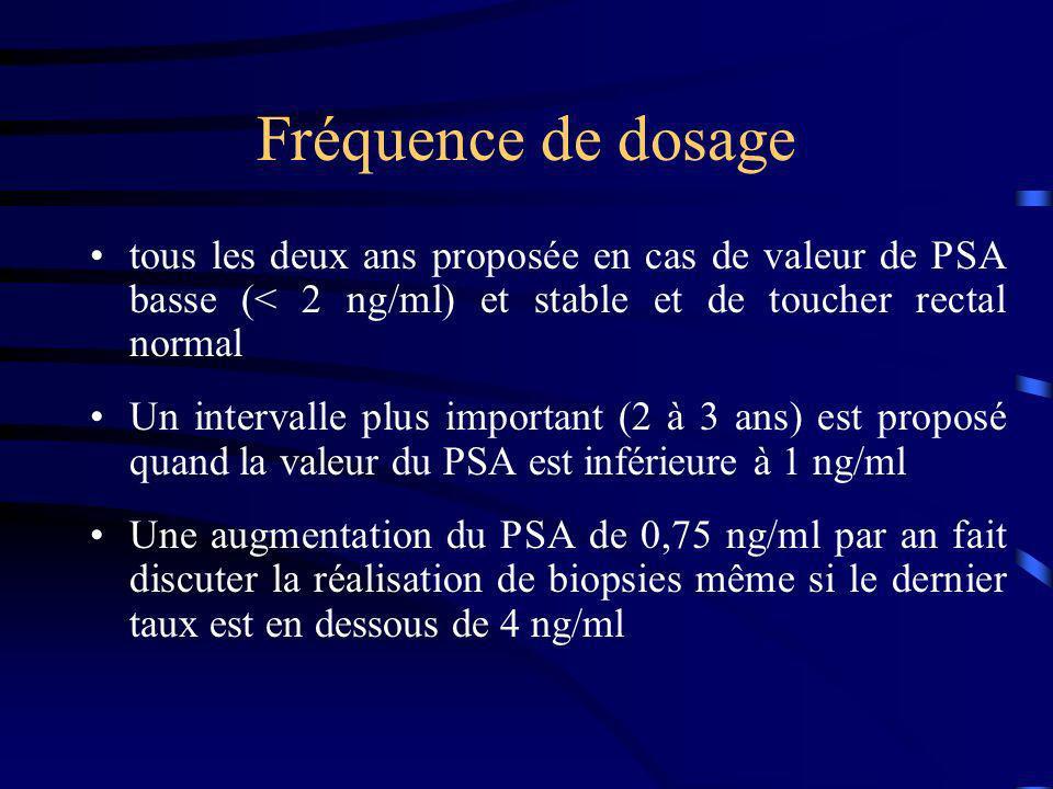 Fréquence de dosage tous les deux ans proposée en cas de valeur de PSA basse (< 2 ng/ml) et stable et de toucher rectal normal.
