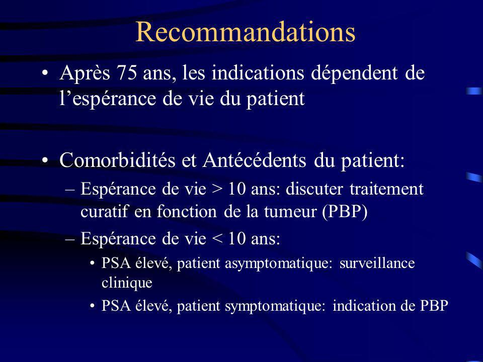 Recommandations Après 75 ans, les indications dépendent de l'espérance de vie du patient. Comorbidités et Antécédents du patient: