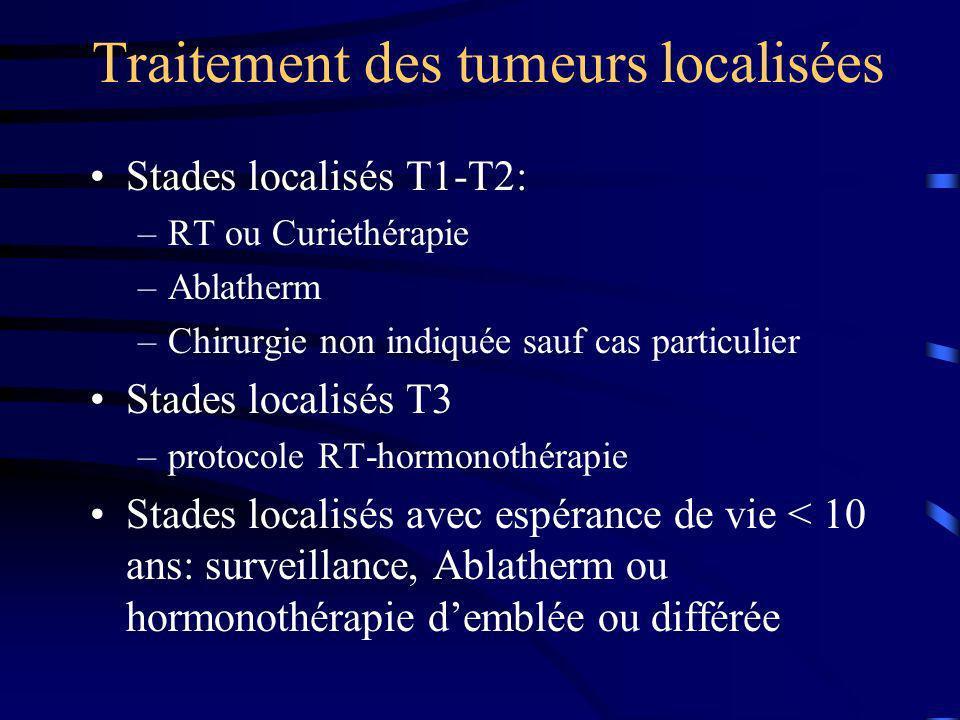 Traitement des tumeurs localisées