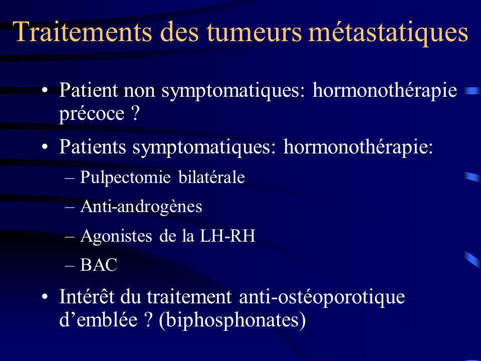 Traitements des tumeurs métastatiques