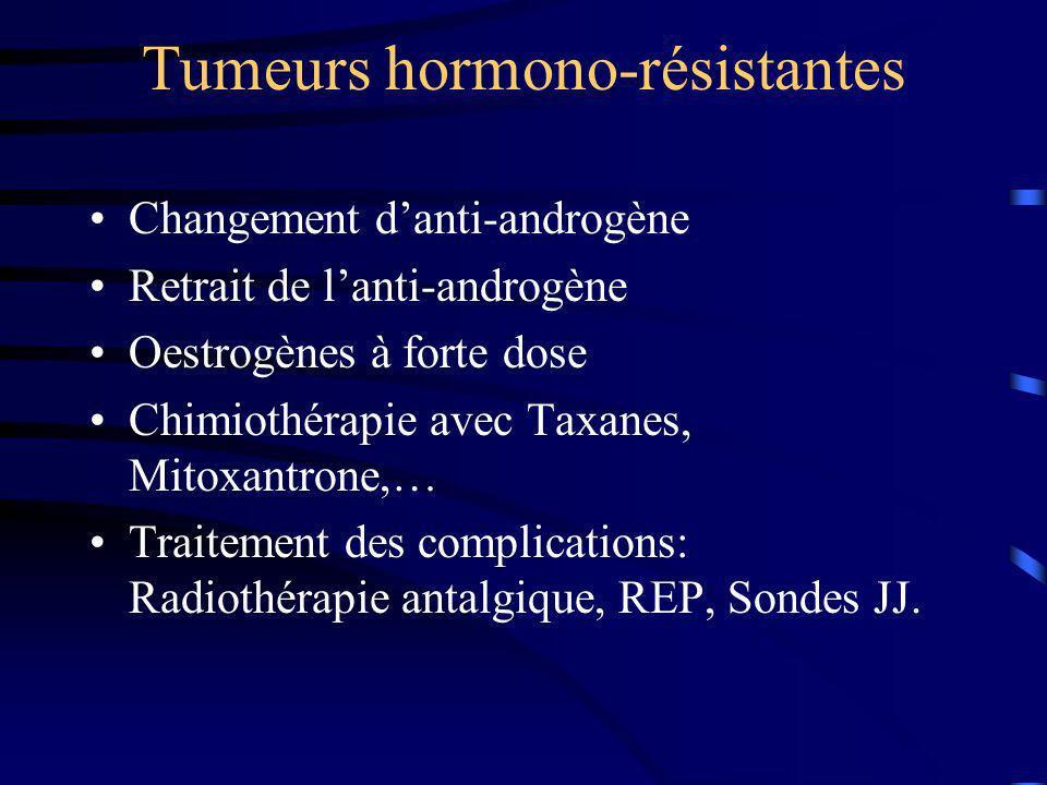 Tumeurs hormono-résistantes