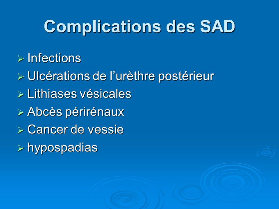 Complications des SAD Infections Ulcérations de l'urèthre postérieur