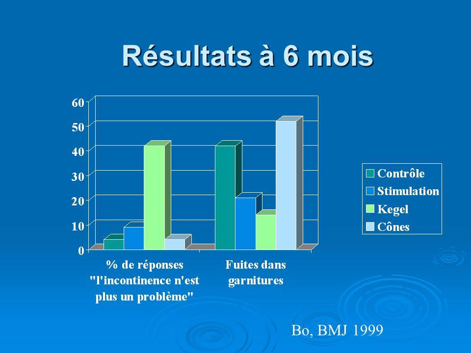 Résultats à 6 mois Bo, BMJ 1999