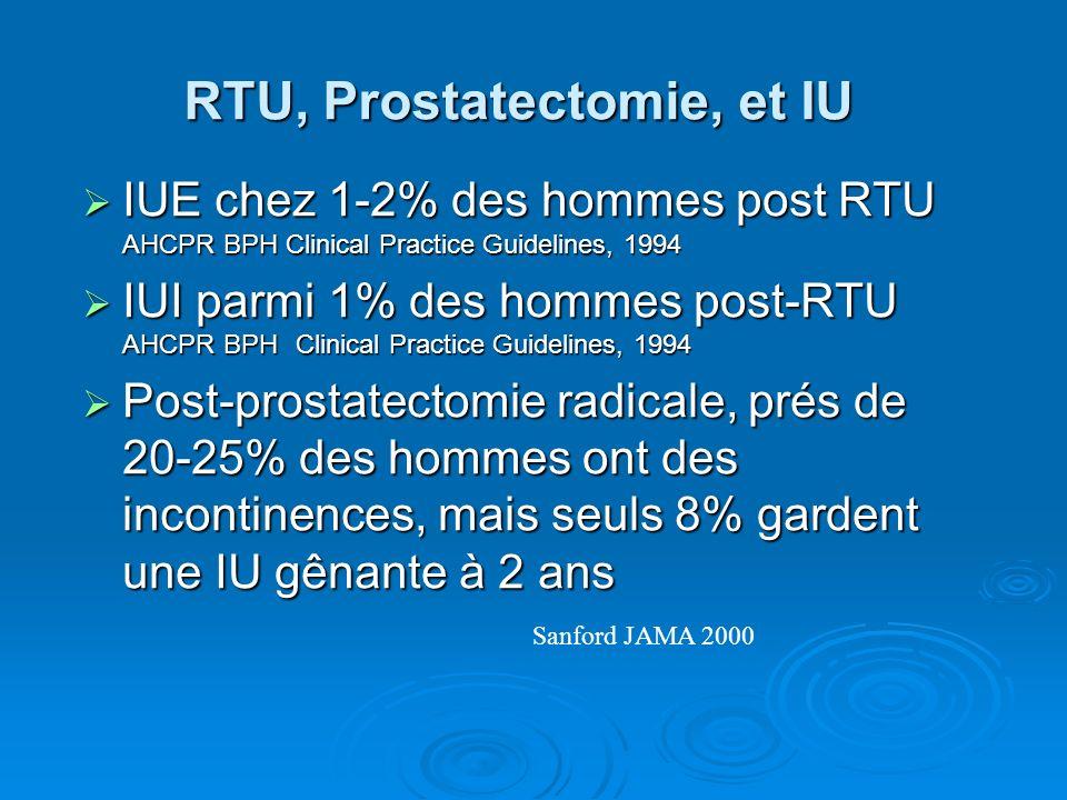 RTU, Prostatectomie, et IU