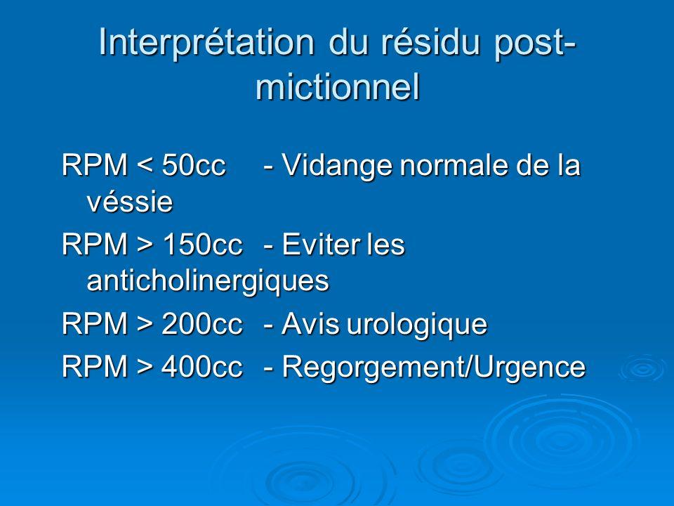 Interprétation du résidu post-mictionnel
