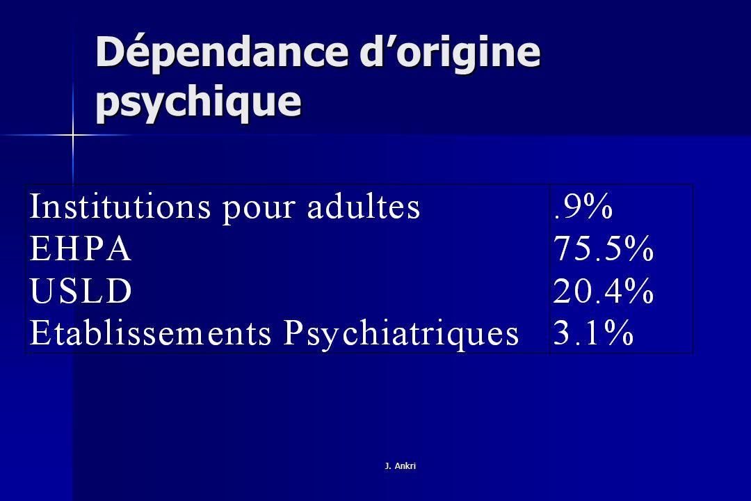 Dépendance d'origine psychique