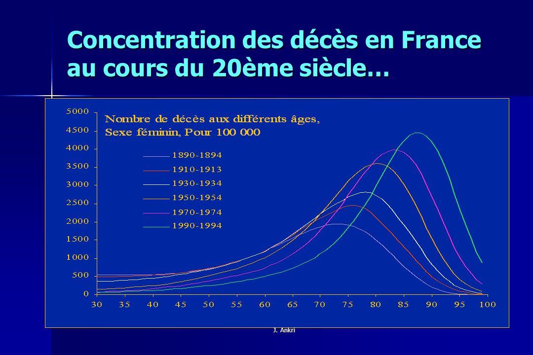 Concentration des décès en France au cours du 20ème siècle…