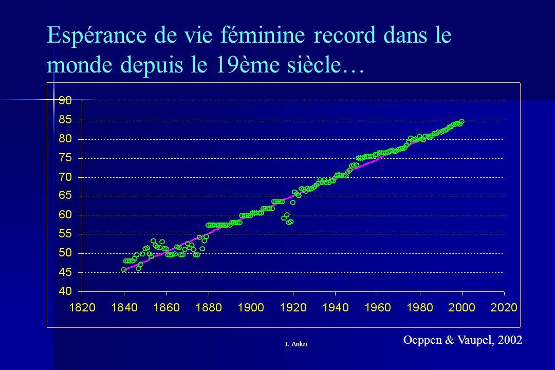 Espérance de vie féminine record dans le monde depuis le 19ème siècle…