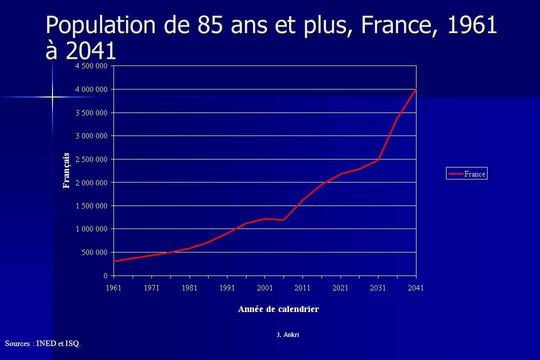 Population de 85 ans et plus, France, 1961 à 2041