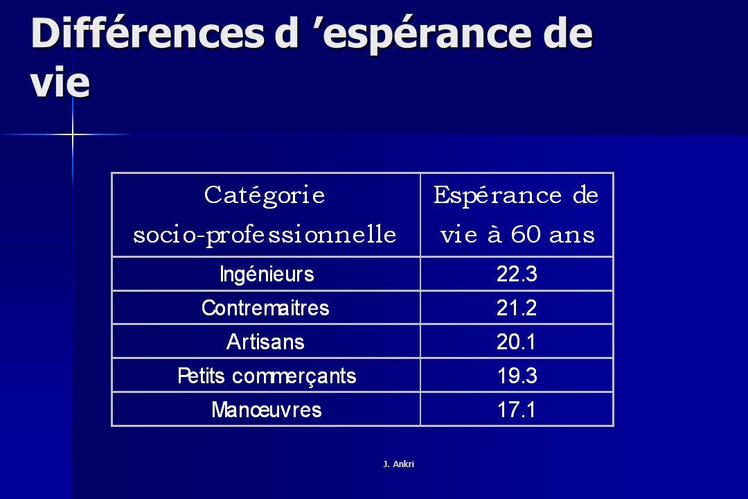 Différences d 'espérance de vie