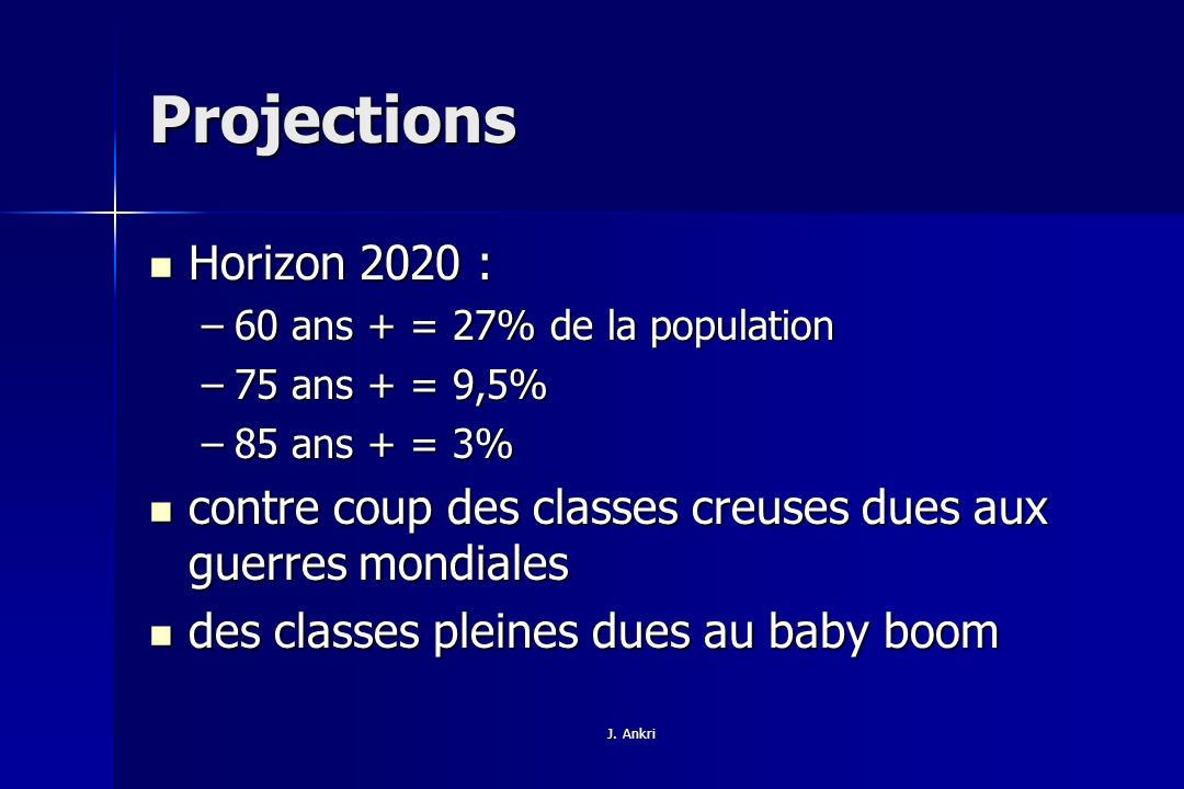 Projections Horizon 2020 : 60 ans + = 27% de la population. 75 ans + = 9,5% 85 ans + = 3%