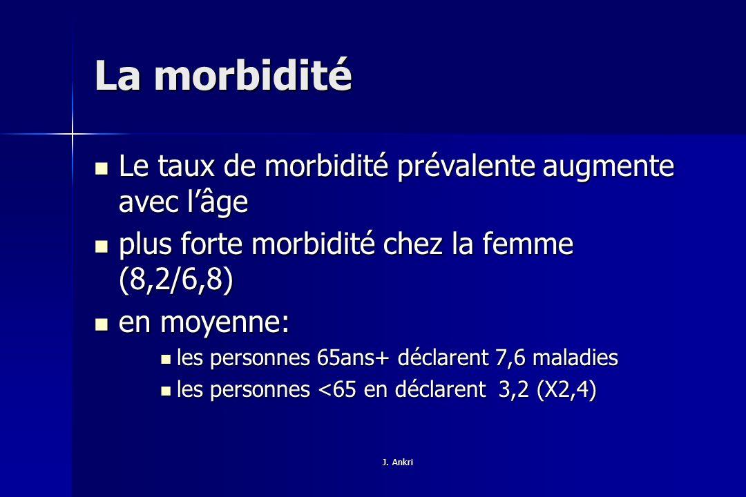 La morbidité Le taux de morbidité prévalente augmente avec l'âge