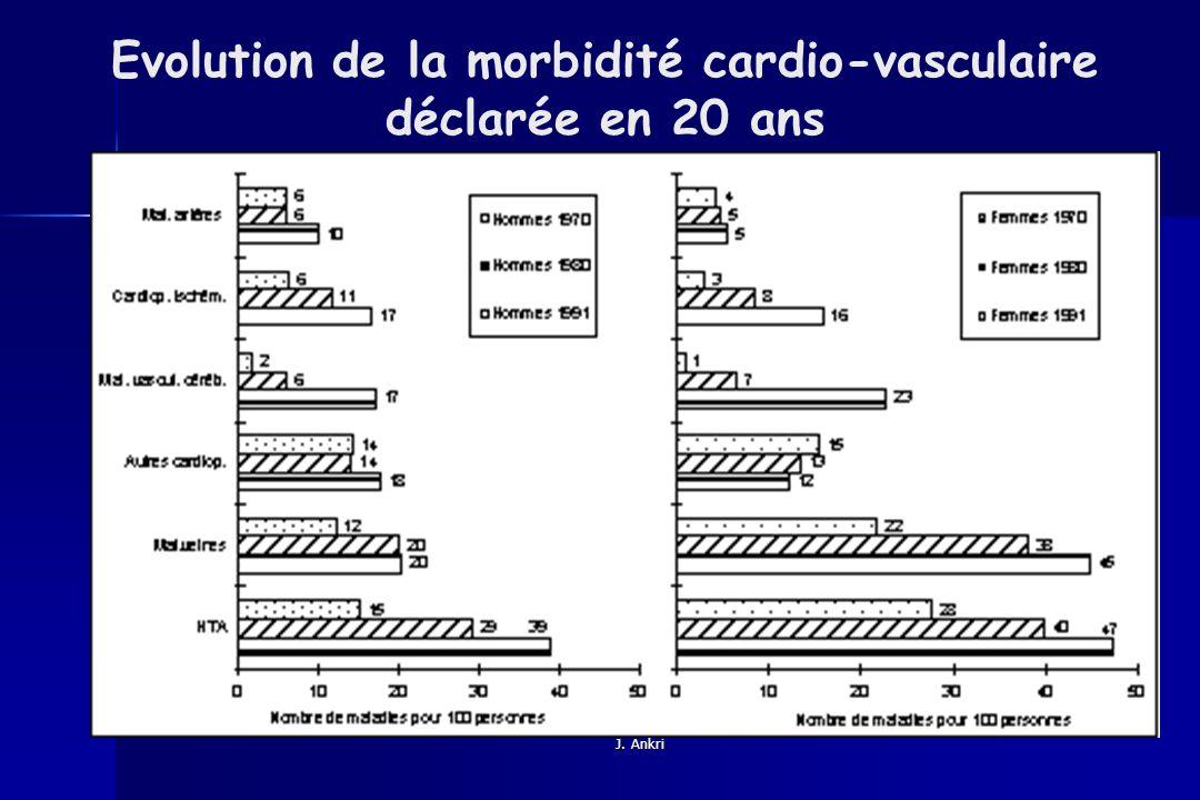 Evolution de la morbidité cardio-vasculaire déclarée en 20 ans