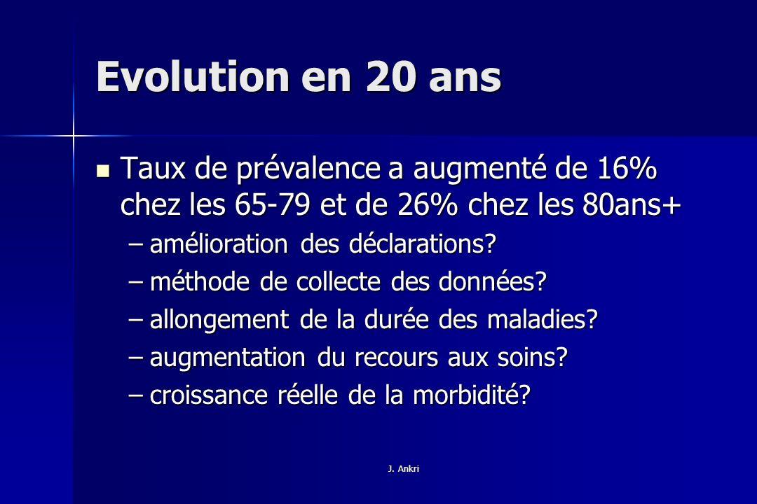 Evolution en 20 ans Taux de prévalence a augmenté de 16% chez les 65-79 et de 26% chez les 80ans+ amélioration des déclarations