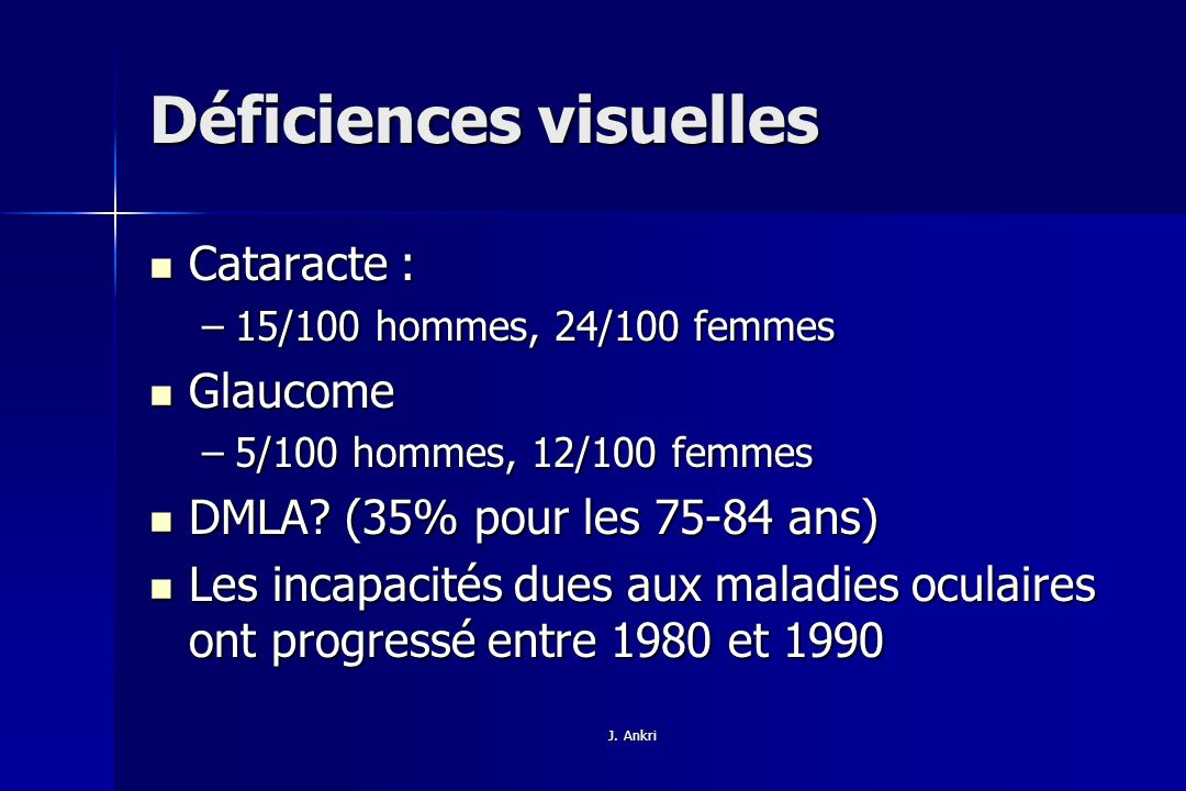 Déficiences visuelles