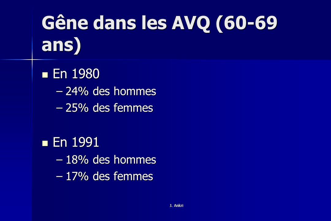 Gêne dans les AVQ (60-69 ans)