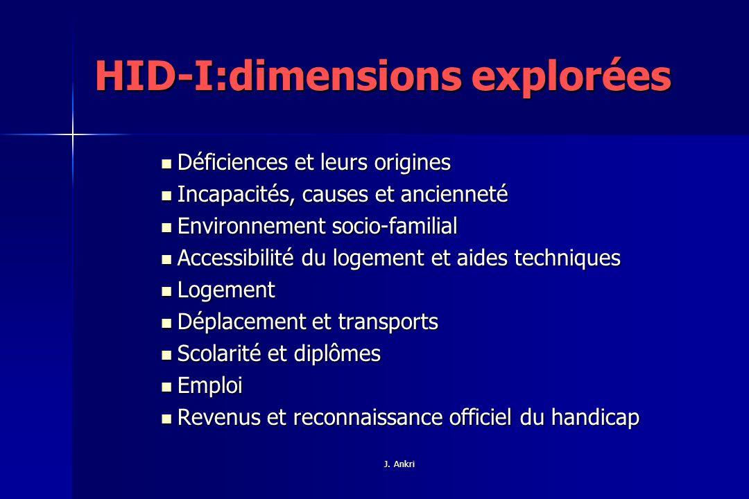 HID-I:dimensions explorées