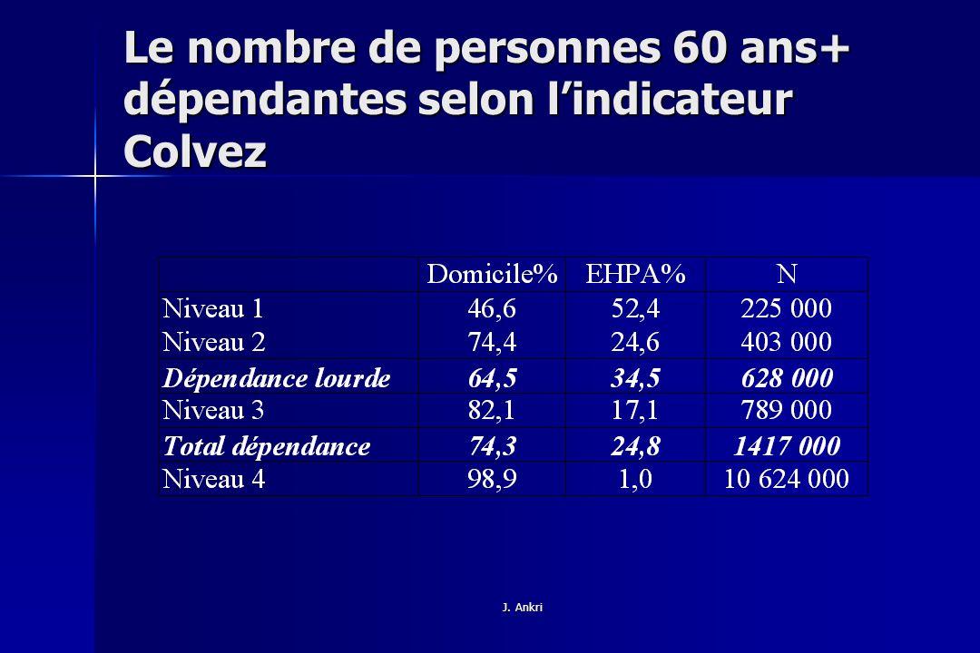 Le nombre de personnes 60 ans+ dépendantes selon l'indicateur Colvez