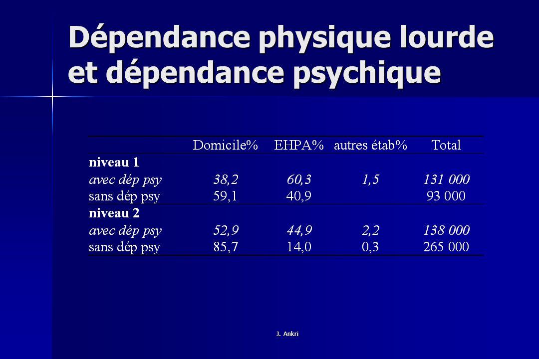 Dépendance physique lourde et dépendance psychique
