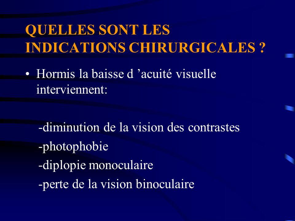 QUELLES SONT LES INDICATIONS CHIRURGICALES