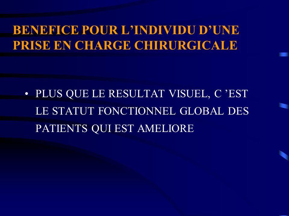 BENEFICE POUR L'INDIVIDU D'UNE PRISE EN CHARGE CHIRURGICALE