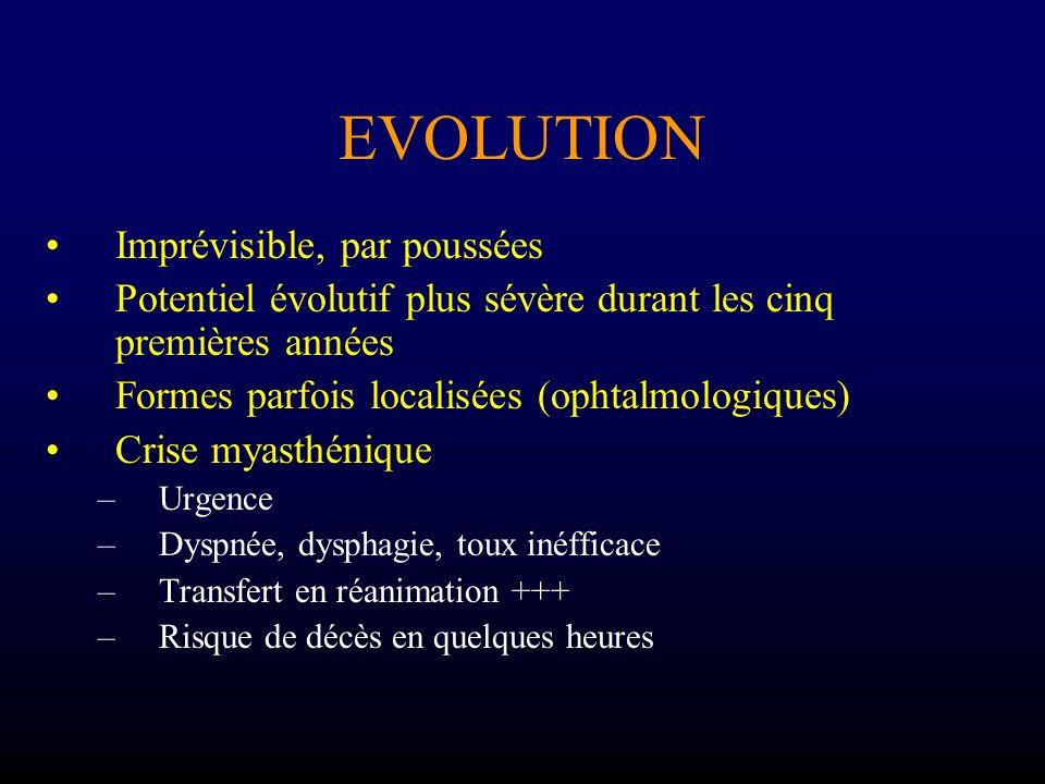 EVOLUTION Imprévisible, par poussées