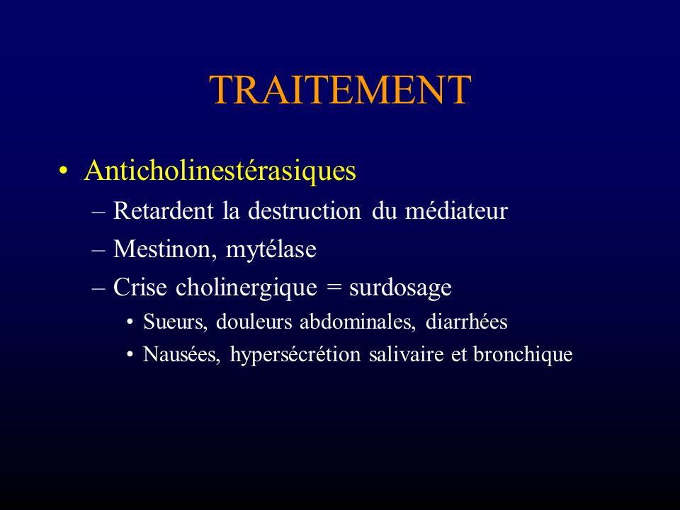 TRAITEMENT Anticholinestérasiques