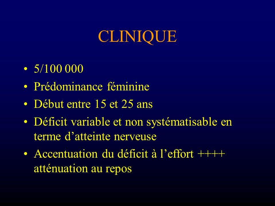 CLINIQUE 5/100 000 Prédominance féminine Début entre 15 et 25 ans