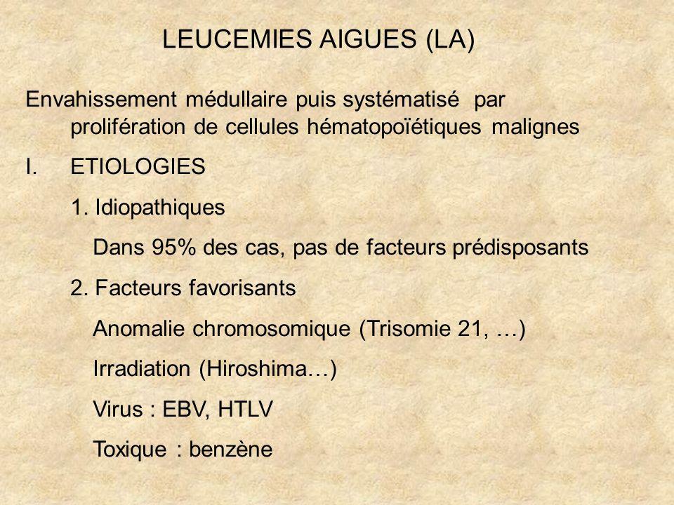 LEUCEMIES AIGUES (LA) Envahissement médullaire puis systématisé par prolifération de cellules hématopoïétiques malignes.