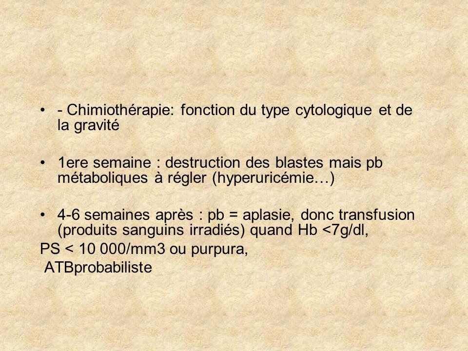 - Chimiothérapie: fonction du type cytologique et de la gravité