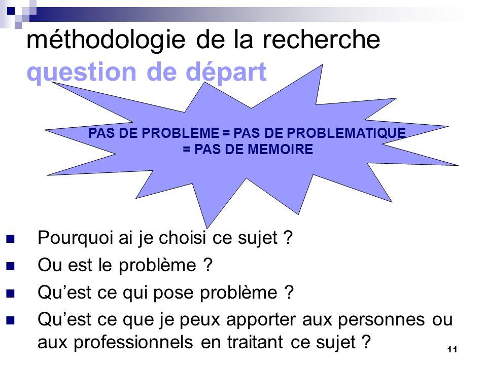 méthodologie de la recherche question de départ