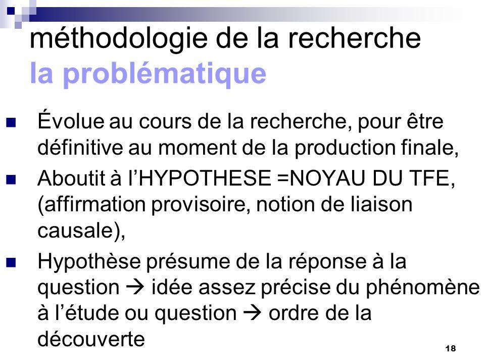 méthodologie de la recherche la problématique