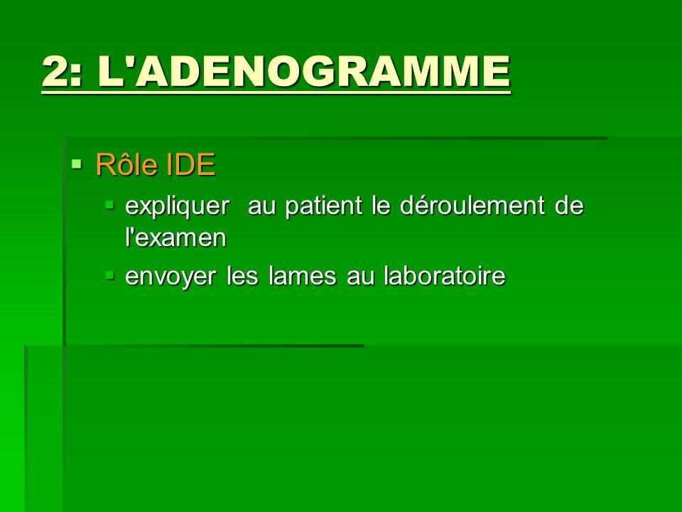 2: L ADENOGRAMME Rôle IDE