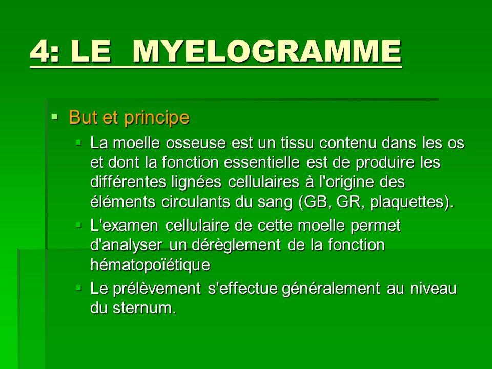 4: LE MYELOGRAMME But et principe