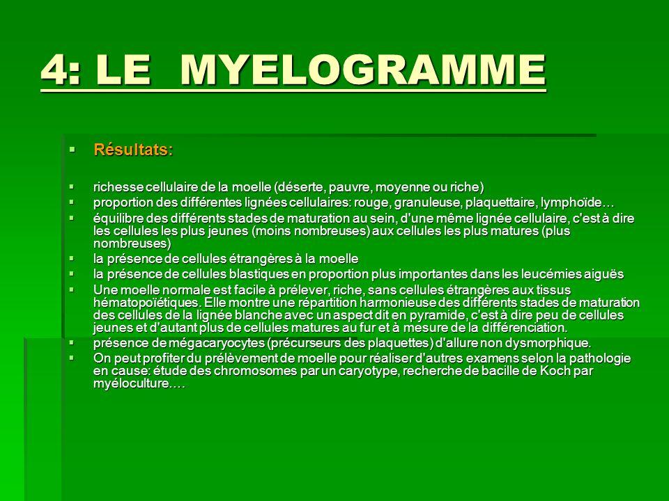 4: LE MYELOGRAMME Résultats: