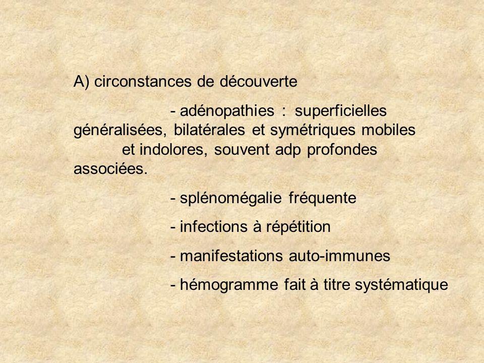 A) circonstances de découverte