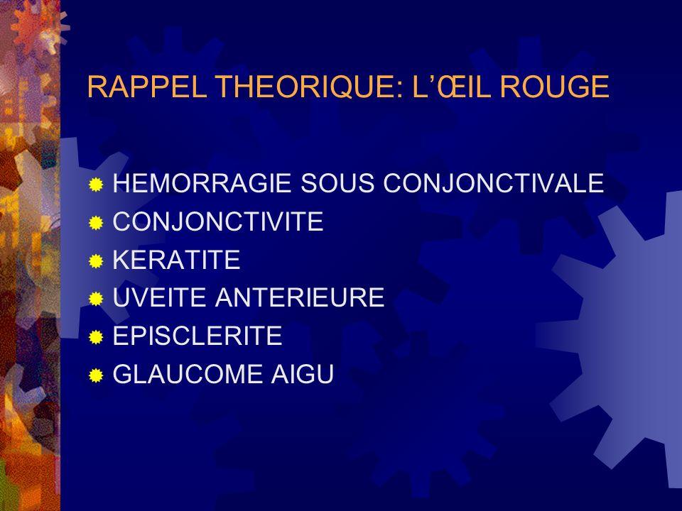 RAPPEL THEORIQUE: L'ŒIL ROUGE