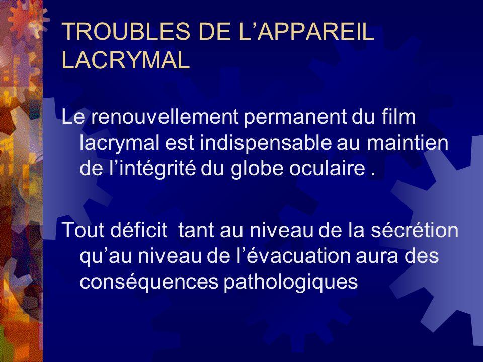 TROUBLES DE L'APPAREIL LACRYMAL