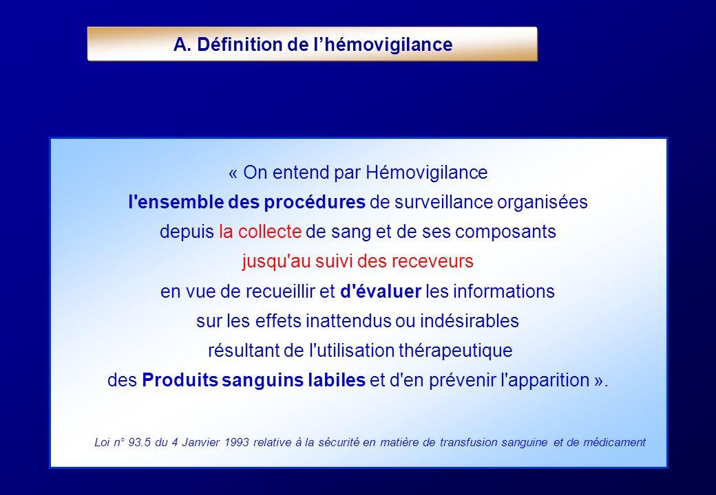 A. Définition de l'hémovigilance