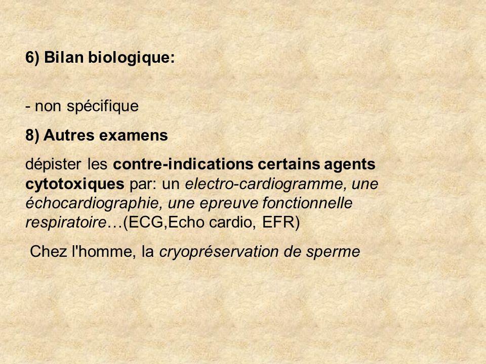 6) Bilan biologique: - non spécifique. 8) Autres examens.