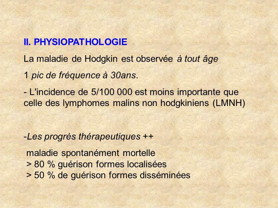 II. PHYSIOPATHOLOGIE La maladie de Hodgkin est observée à tout âge. 1 pic de fréquence à 30ans.
