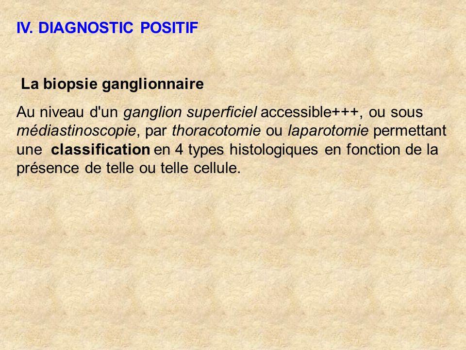 IV. DIAGNOSTIC POSITIF La biopsie ganglionnaire.