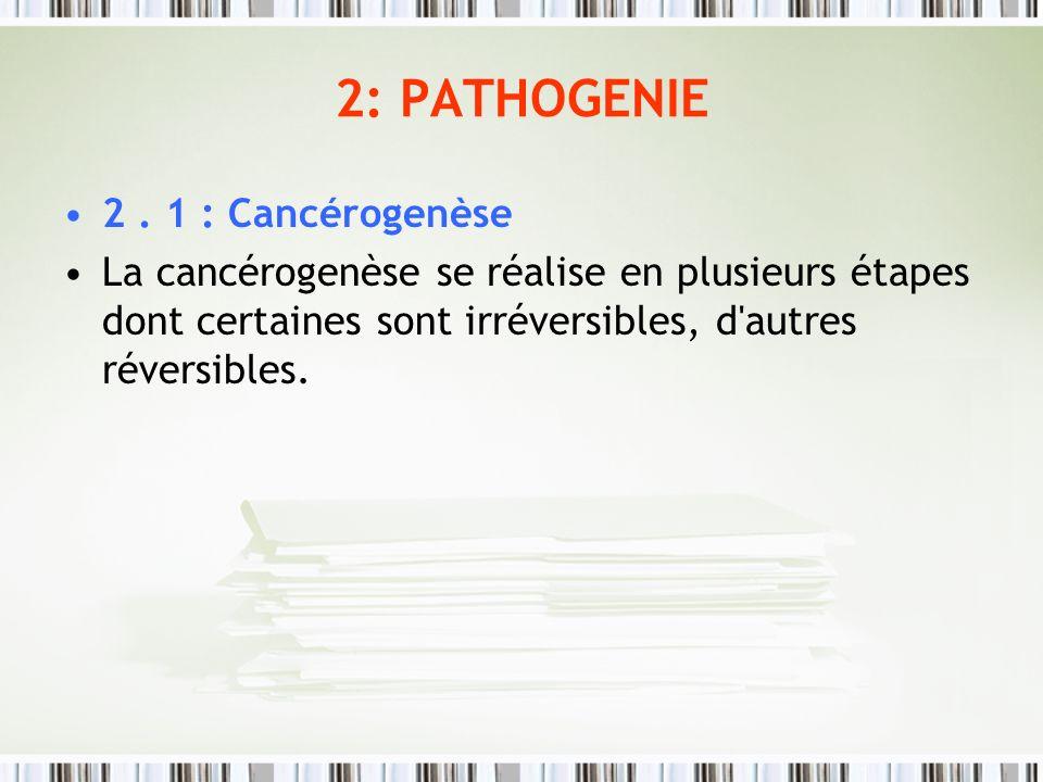 2: PATHOGENIE 2 . 1 : Cancérogenèse