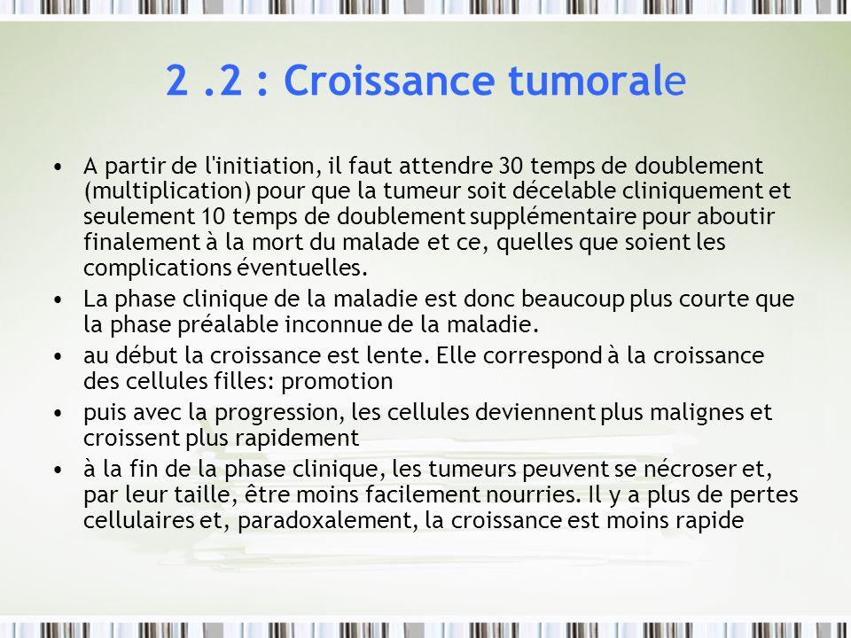 2 .2 : Croissance tumorale