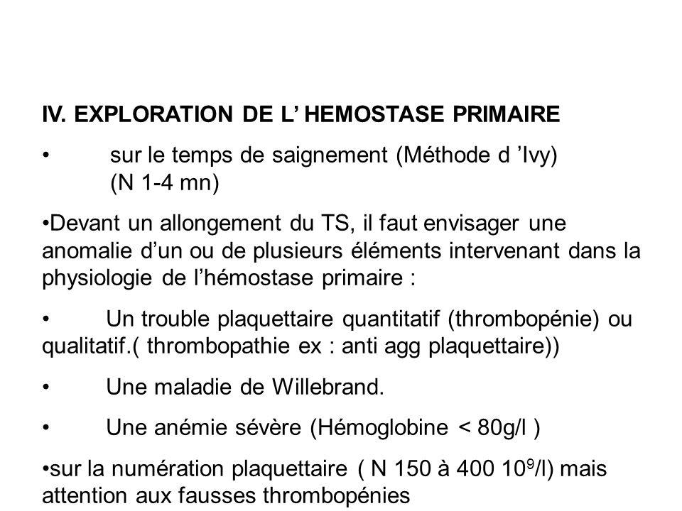 IV. EXPLORATION DE L' HEMOSTASE PRIMAIRE