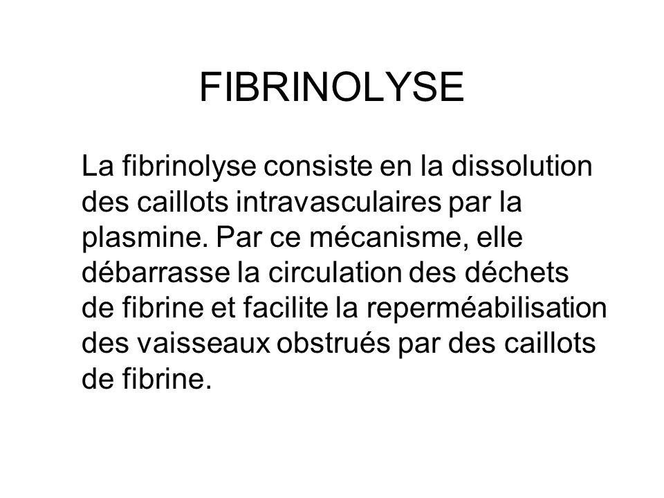 FIBRINOLYSE