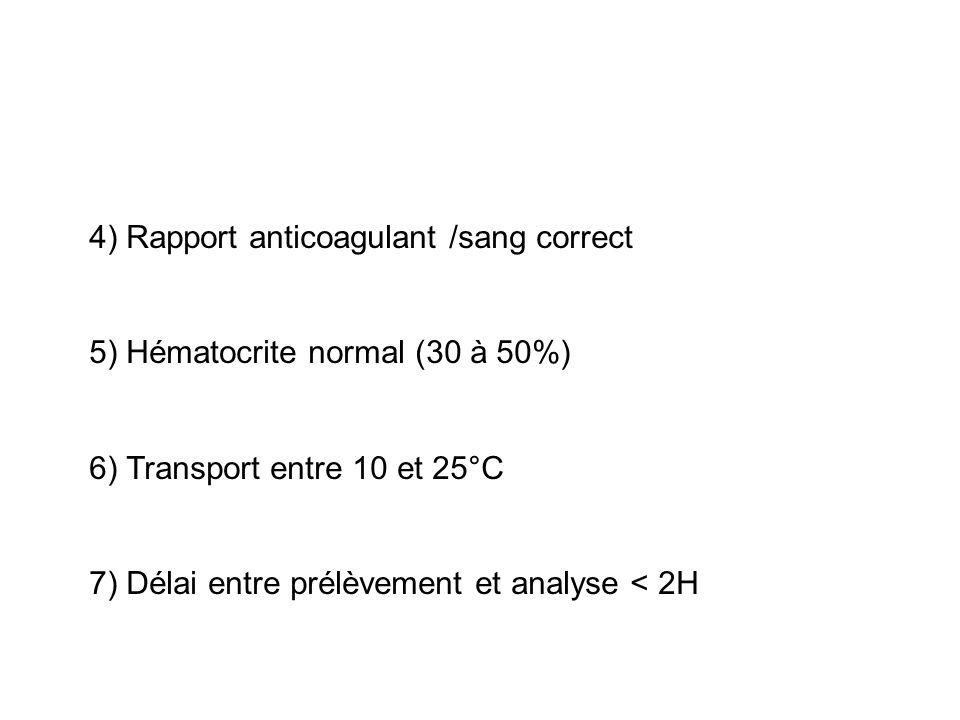 4) Rapport anticoagulant /sang correct