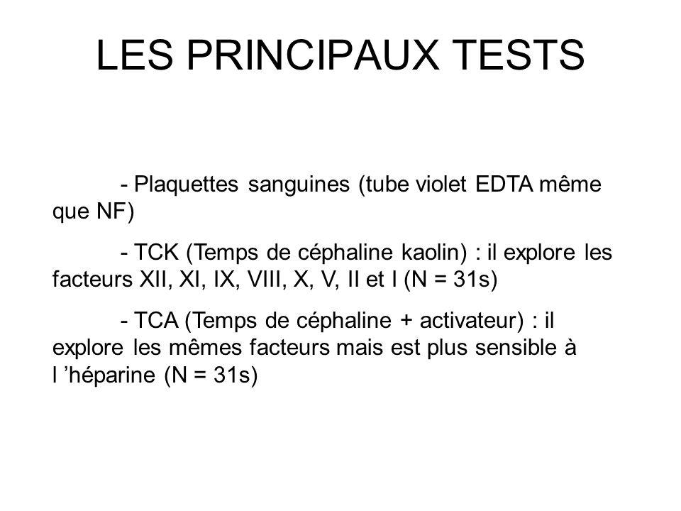 LES PRINCIPAUX TESTS- Plaquettes sanguines (tube violet EDTA même que NF)