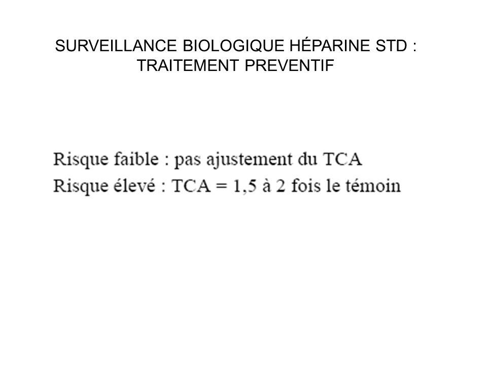 SURVEILLANCE BIOLOGIQUE HÉPARINE STD : TRAITEMENT PREVENTIF