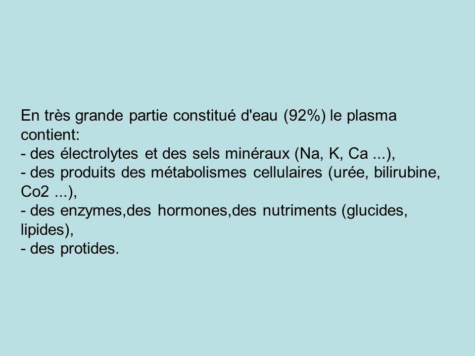 En très grande partie constitué d eau (92%) le plasma contient: - des électrolytes et des sels minéraux (Na, K, Ca ...), - des produits des métabolismes cellulaires (urée, bilirubine, Co2 ...), - des enzymes,des hormones,des nutriments (glucides, lipides), - des protides.